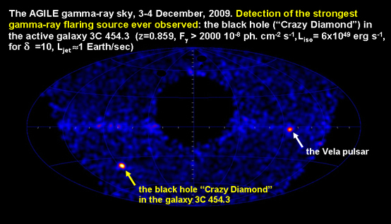 AGILE detects agiant gamma-ray flare from 3C 454.3