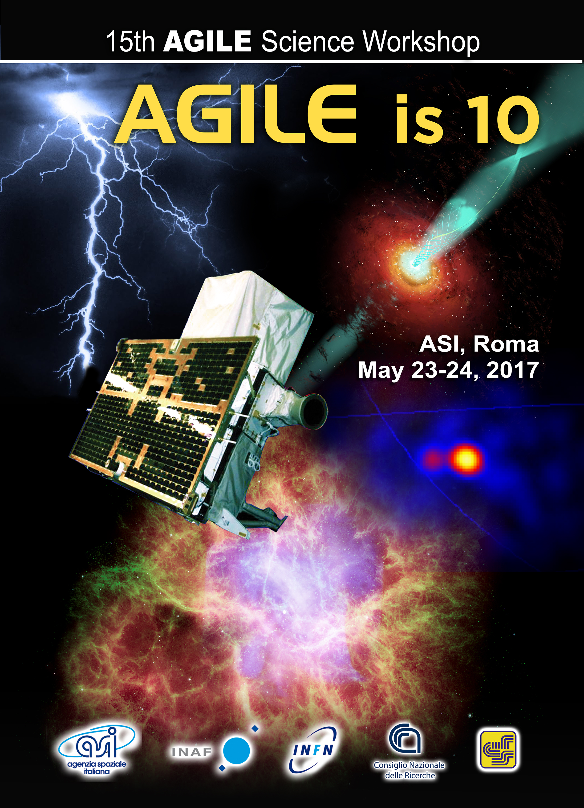 AGILE 15th Science Workshop